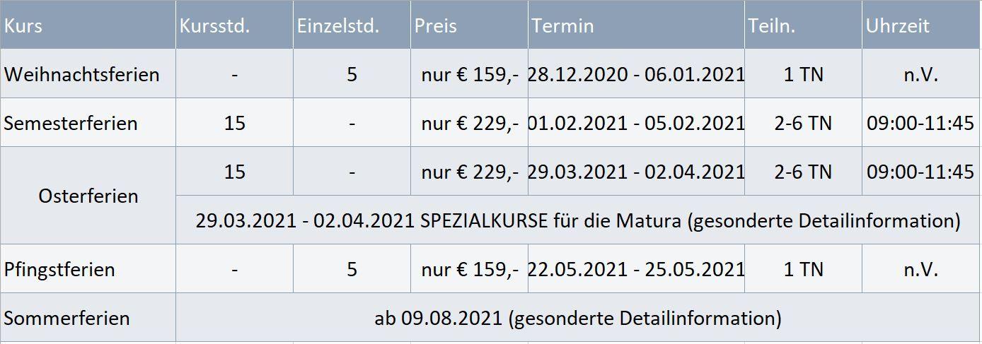 Semesterferien 2021 Österreich : Schule Fernunterricht ...